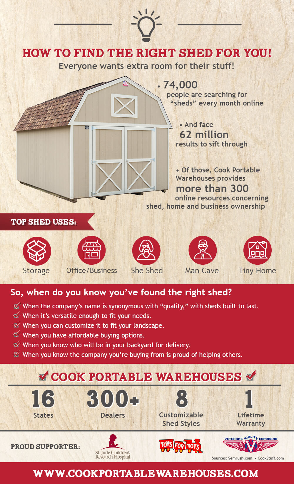 How to Find the Right Shed for You Infographic + Cook Portable Warehouses