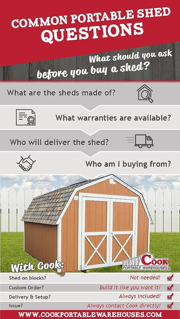 common-portable-shed-questions-infographic