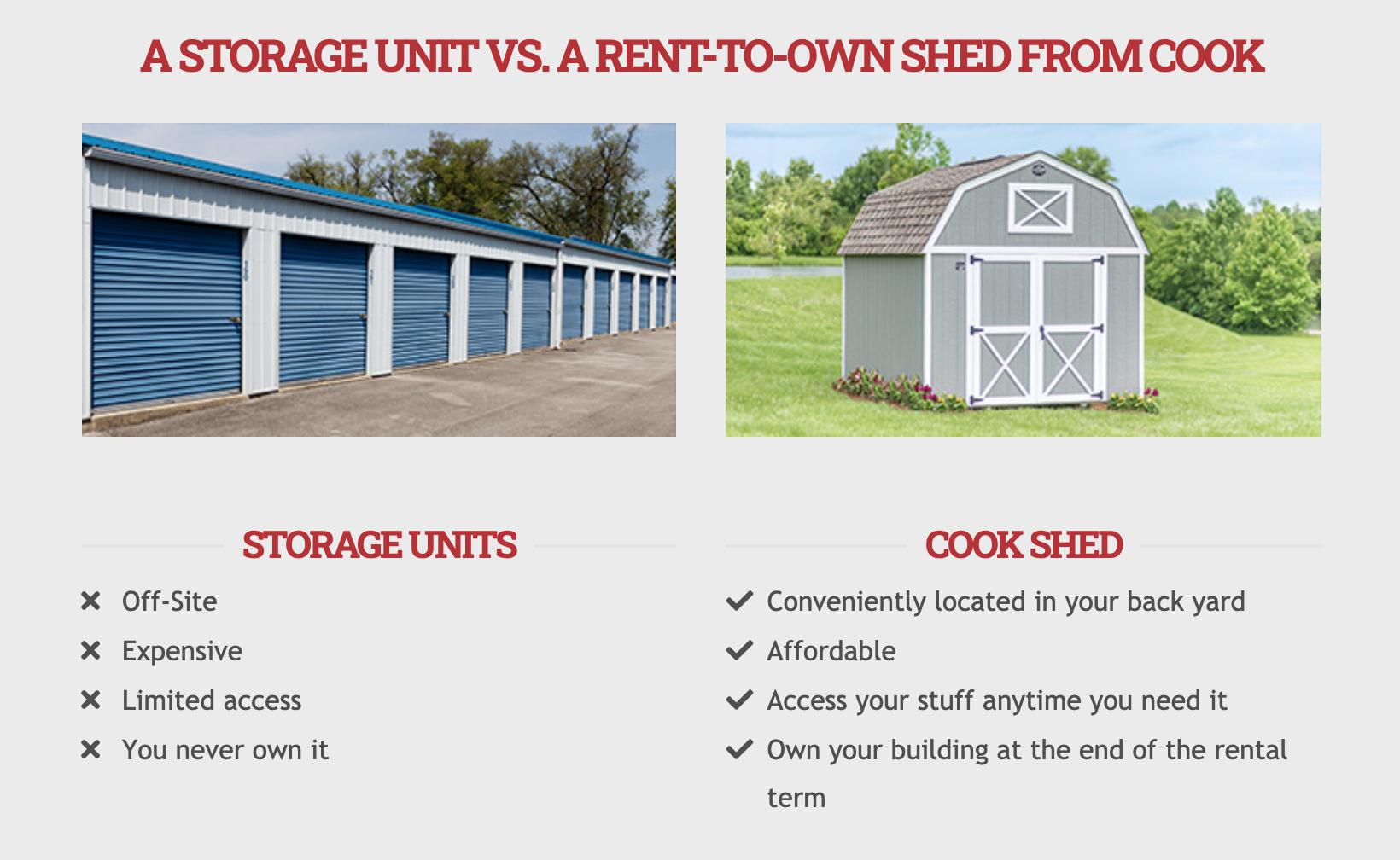 storage unit vs. rental shed